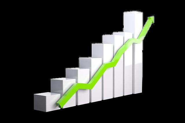 prezzi crescita